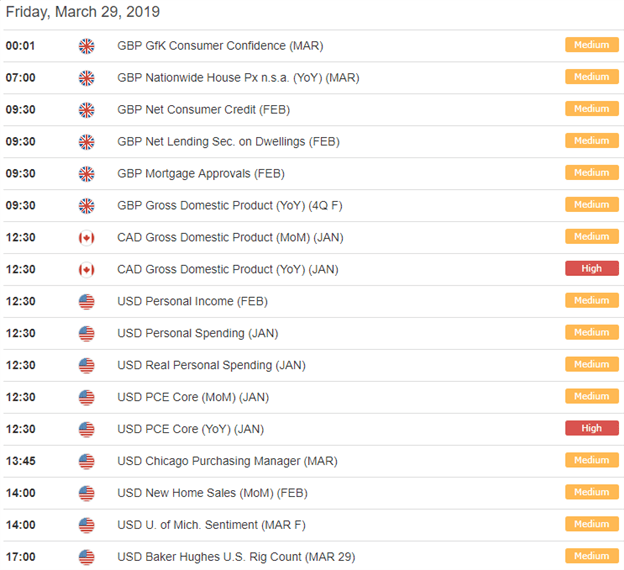Forex economic calendar USDCAD GBPUSD