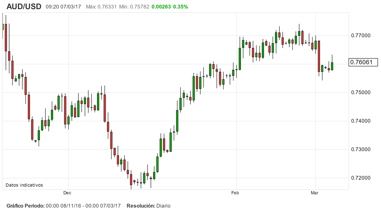 Volatilidad en los mercados asiáticos. El sector financiero penaliza el Nikkei.
