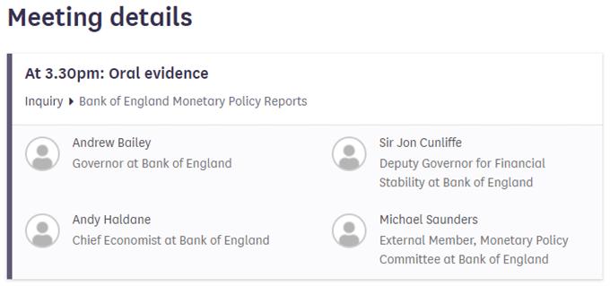 British Pound Eyes 2021 High Ahead of Bank of England (BoE) Testimony