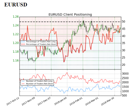 US AM Digest: Euro rises as ECB hawk provides clarity over future ECB rate hike