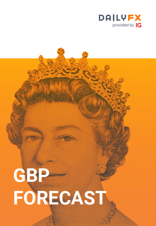 British Pound (GBP) Outlook - GBPUSD Struggles Despite Ongoing US Dollar Weakness