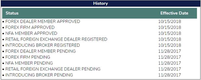 Image of IG license for NFA