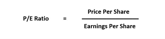 Tỷ lệ thu nhập giá