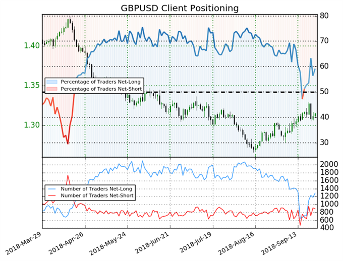 USD Selling Persists Prompting Lift in GBP and EUR - US Market Open