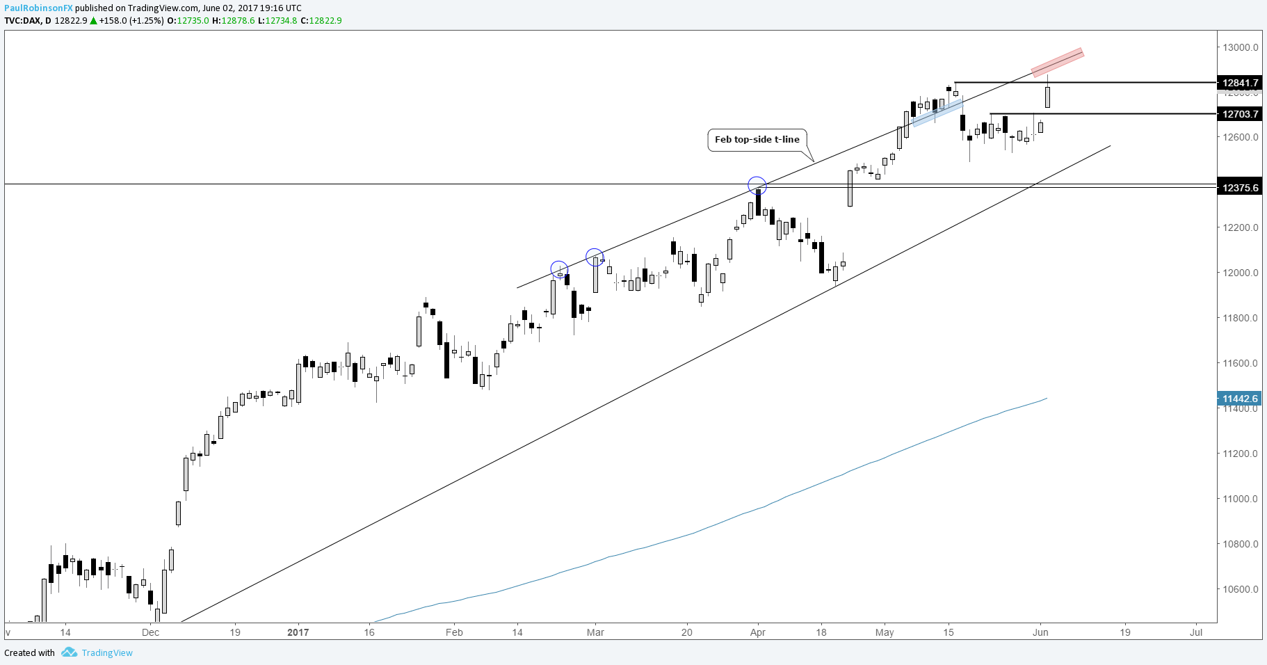 nikkei 225 Reuterscom for the latest indices and markets news on n225.