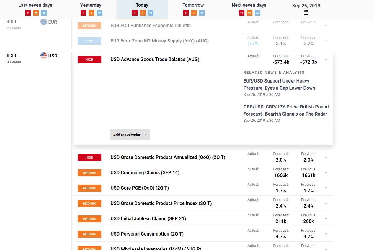 Forex economic calendar download