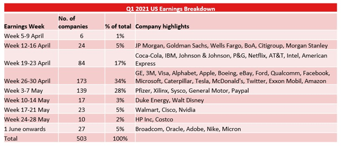 Will Strong Earnings Shelter Stocks from Tax-Motivated Selling?