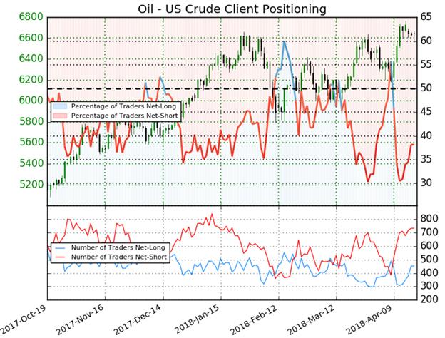 توقعات أسعار النفط الخام: النفط الخام يظل متماسكاً قبيل اجتماع أوبك