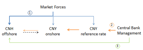 What is the Chinese Yuan?: Everything Traders Should Know