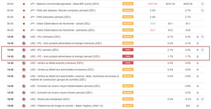 L'actualité des marchés : Minutes BCE, Coalition Allemagne, Accord Iranien - IPC US attendu