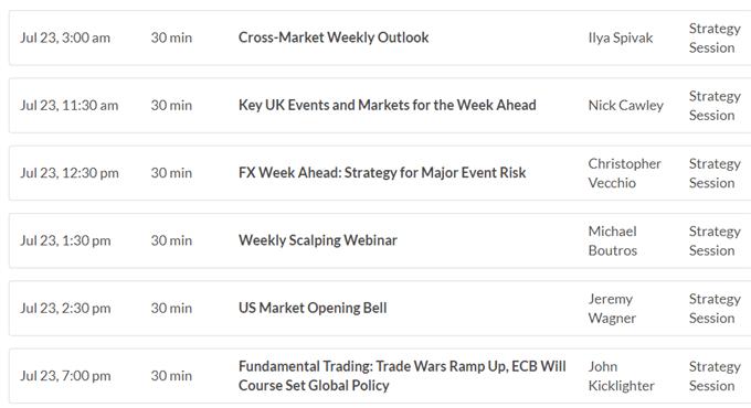 JPY Rises as the BoJ looks to Tweak Monetary Policy - US Market Open
