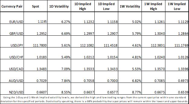 Forex implied volatility USDJPY