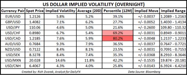 FOMC Olay Riski: Piyasa Nasıl Tepki Verecek
