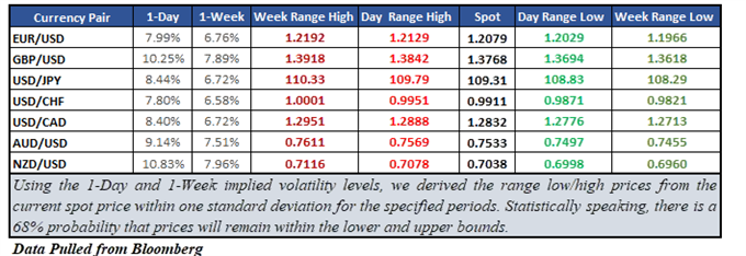 AUD/USD Options-Derived Support May Not Hold for Long After RBA