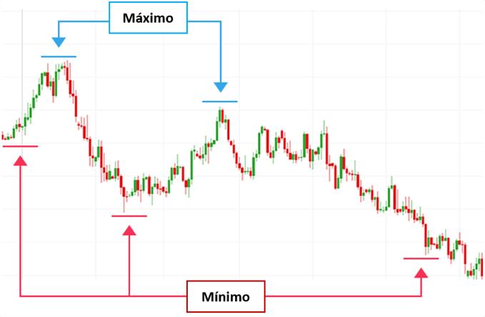 MAXMIN3 Tendencias - 10/06/2019