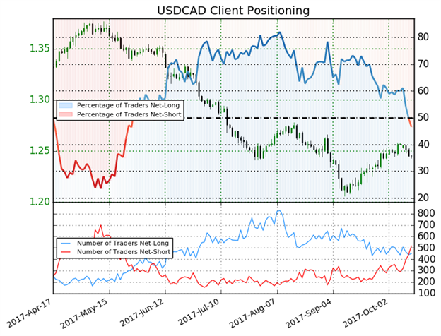 GBP Volatility Leads The Day, USD Struggling At Top: SW Report