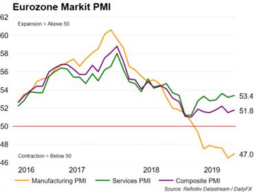 Brexit Latest: GBP/USD Spikes on Merkel Comments - US Market Open