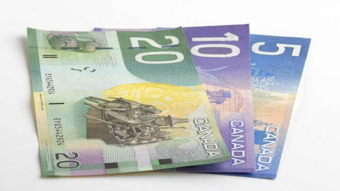 Canadian Dollar Forecast: The Stars Align for More USD/CAD Strength