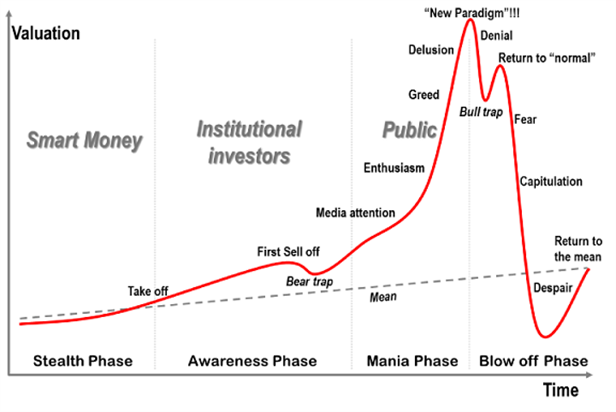 why did the cryptocurrency market crash