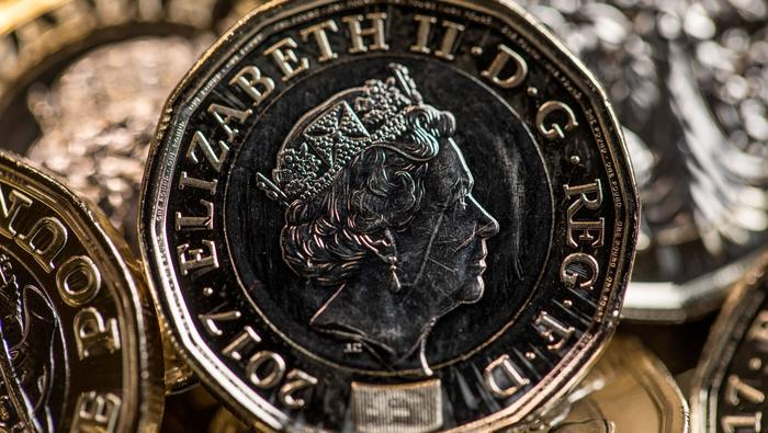 British Pound (GBP) Latest: GBP/USD Outlook Brighter, Sentiment Improves