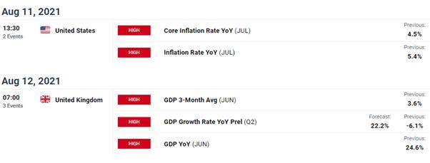 Prévisions de la livre sterling: fin des pourparlers de la BoE, l'EUR/GBP chute à des plus bas annuels