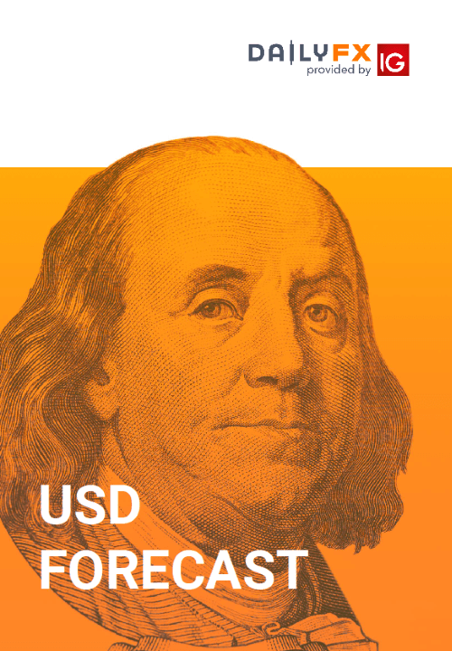 Photo of USD/MXN – US Dollar Wrecking Ball, More Mexican Peso Pain to Come?