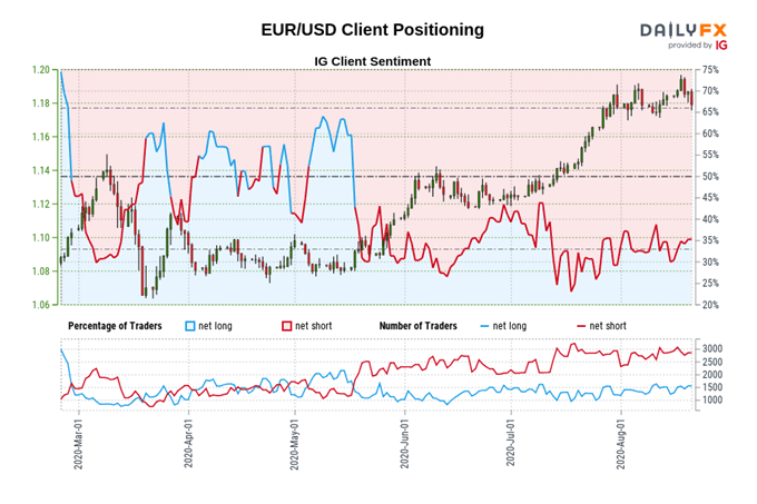 Euro Forecast: Churning Through Resistance, Breakouts Loom - Levels for EUR/JPY & EUR/USD