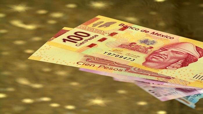 Estrategia de trading: Largo USD/MXN en zona de confluencia de soportes