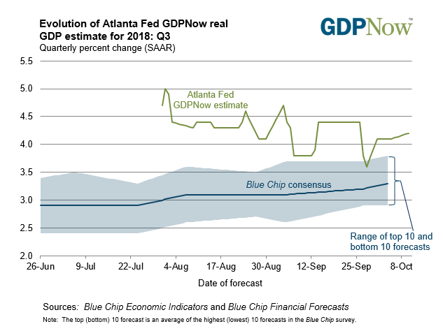 FX Week Ahead: US Retail Sales, FOMC Minutes, CPI from NZ, UK, & Japan