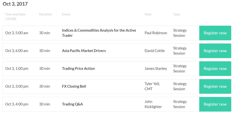 Best Forex Calendar.Day Trading Stock Market Analysis Best Economic Calendar Forex