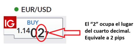 Que es un drawdown en forex