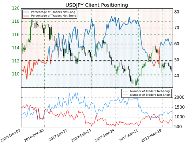 USD/JPY Range-Bound, NFP on Deck: Levels to Know