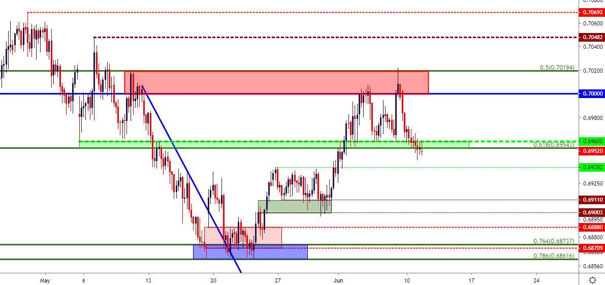 US Dollar Price Outlook in EUR/USD, GBP/USD, AUD/USD and USD/CAD