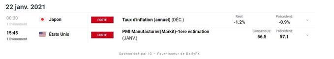 Bourse: mesures de santé - CAC 40: l'indice parisien accélère à la baisse