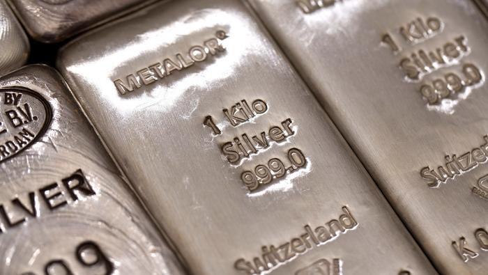 Silver Prices Aim Lower as Markets Hint Broad Selloff to Resume