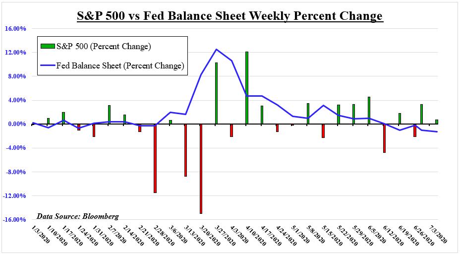 https://a.c-dn.net/b/1CJoGd/Dow-Jones-SP-500-DAX-30-FTSE-100-Outlook-Stocks-Week-Ahead_body_Picture_9.png.full.png