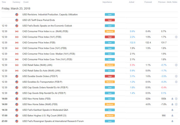 US AM Digest: US Equities Softer as Trade Tariffs are Announced