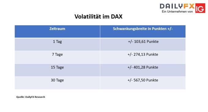 DAX- Schwankungsbreite 24.01.2018