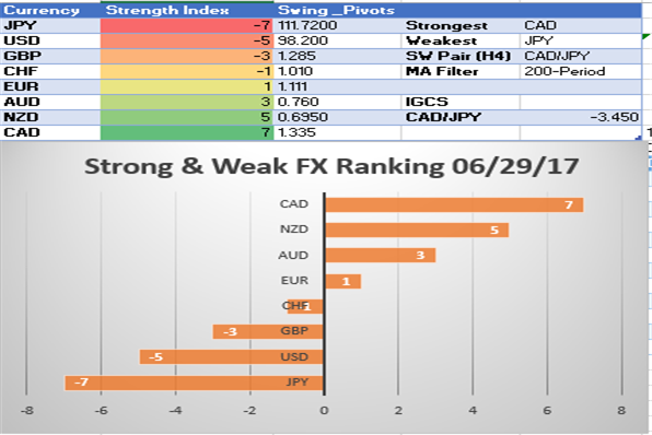 La paire AUD/JPY est haussière vers les points hauts annuels suite au rebond des matières premières avant l'annonce de la RBA