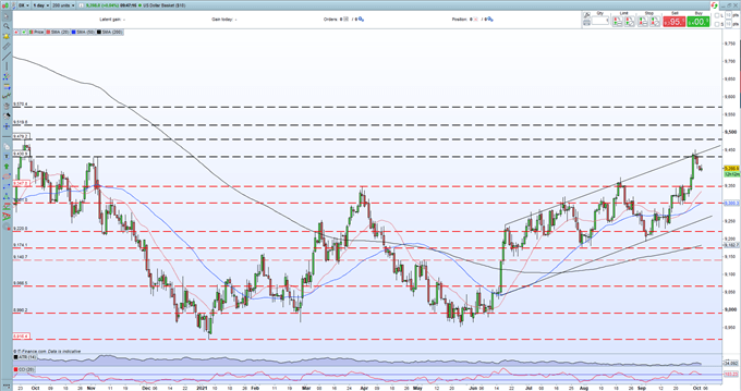 Gold Price (XAU/USD) Struggling to Move Higher, Significant Resistance Holds