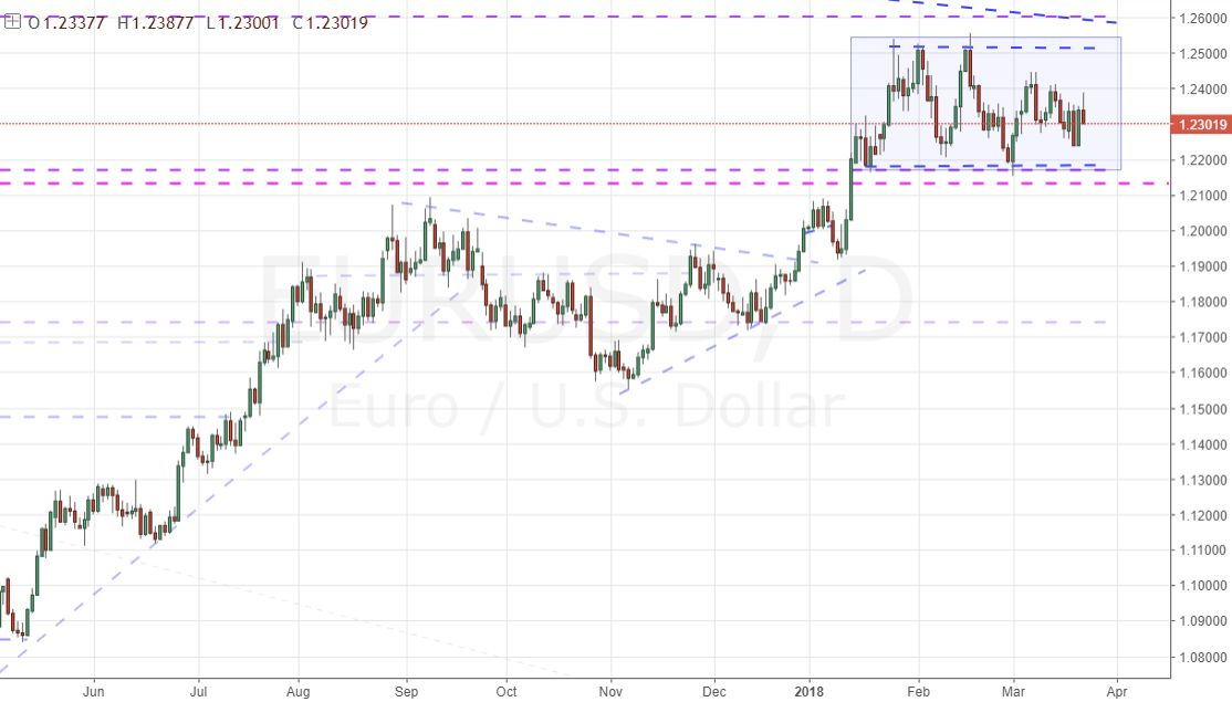 The Dollar Yuan And Euro S Place At Start Of Trade