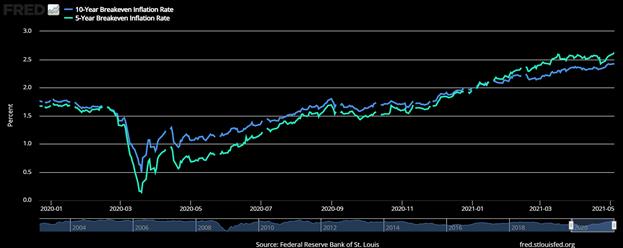 新西兰元分析:在积极的经济数据公布后,纽元/美元的能源增长