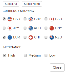 How to Read a Forex Economic Calendar