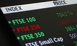 FTSE 100 Analysis: Russian Sanctions and Large Cap Ex-Divs Drag on FTSE