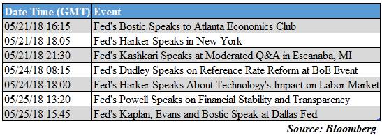 Fed Speak Calendar