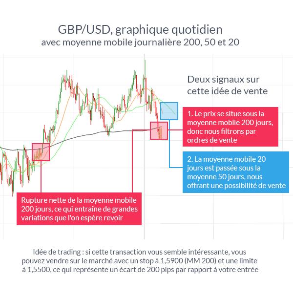 Actualité des marchés, cours des actions, compte-titres et PEA. Sur Bourse Direct toutes les analyses, conseils, infos économiques et financières pour investir en bourse.
