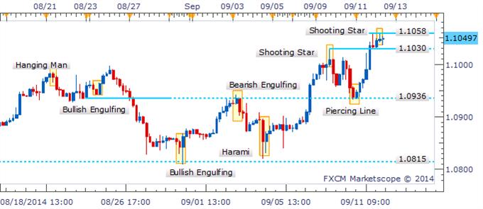 USD/CAD Elimina obstáculo critico mientras señales alcistas abren nuevas ganancias