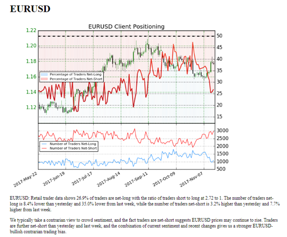 EUR/USD Churn Continues as Shooting Star Shows: A Bullish and a Bearish Case