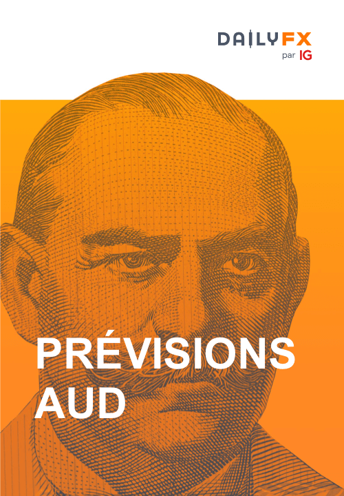 Prévisions AUD