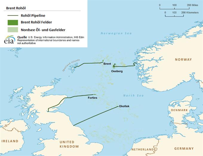 Die Förderörte für Brent-Rohöl sind das Brent-Ölfeld, das Forties-Ölfeld, das Osberg-Ölfeld und das Ekofisk-Ölfeld, die das BFOE bilden.
